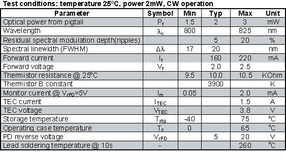 810nm双列14pin封装SLD激光器,2mW参数.jpg